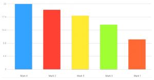 javascript-chart-library